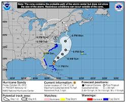 Atlantic Basin Hurricane Tracking Chart National Hurricane Center Miami Florida Definition Of The Nhc Track Forecast Cone