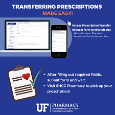 Transfer Your Prescriptions To Shcc — Online! » Student Health Care ...