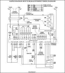 2001 chevy impala radio wiring diagram to 2002 chevy cavalier car 2002 Impala Wiring Diagram 2001 chevy impala radio wiring diagram and 1997 ford explorer 912x1024 png 2002 chevy impala wiring diagram