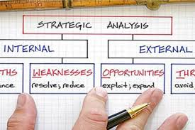 Swot Analysis And The Family Business
