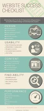 Web Design Checklist Website Success Checklist Fuseiq