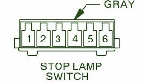 stop lamp switch sensecar wiring diagram 1999 jeep cherokee stop lamp switch fuse box diagram