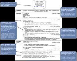 Resume Juan Luna The Ultimate Guide To Sorority Recruitment How
