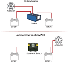 battery isolators vs automatic charging relays (acrs) thursday how to wire a boat battery switch at Boat Battery Isolator Wiring Diagram