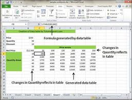Data Tables In Excel 2010 Tutorialspoint