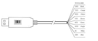 db9 to usb wiring diagram db9 to usb wiring diagram usb to db9 db9 to usb wiring diagram db9 wiring diagram nilza net