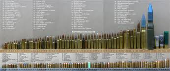 222 Trajectory Chart Ballistics Cartridge Ammunition Components 2 Bullet