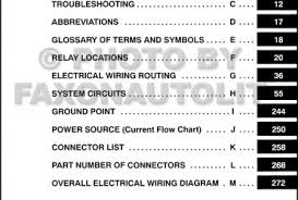 2011 toyota sequoia fuse box diagram tractor repair wiring ford windstar relay diagram