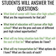 Post High School Planning Unit
