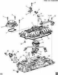 1989 s10 blazer wiring diagram 1993 chevy s10 wiring diagram 2000 chevy s10 injector location on 1989 s10 blazer wiring diagram