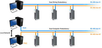 rs232 serial port connection diagram images to rj45 wiring communication modbus wiring 4 20ma rj45 diagram