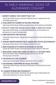 10 early warning signs of alzheimer s vee myself and i 10 warning signs alzheimer s