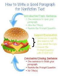 How To Write A Good Paragraph Lessons Tes Teach