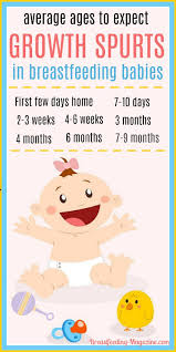 Infant Growth Spurt Chart Baby Growth Spurts What To Expect And How To Deal With It