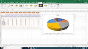 E Commerce Asim Using Formula Flowchart Graph Pie Chart