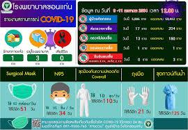 รายงานสถานการณ์ COVID-19 โรงพยาบาลขอนแก่น วันที่ 9-11 มกราคม 2564
