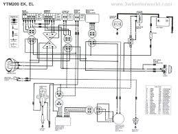 yamaha wiring diagram wiring diagram schematic name yamaha golf cart wiring schematic yamaha wiring diagram simple wiring schema yamaha g9 wiring diagram yamaha wire diagram wiring diagram