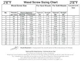 Wood Screw Size Chart Metric Size 21 Drill Bit Supertheory Co