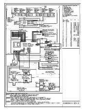 electrolux wiring diagram electrolux image wiring electrolux e36gf76hps wiring diagram on electrolux wiring diagram