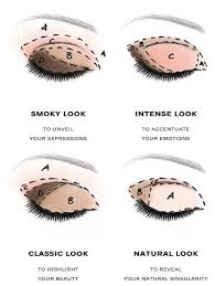 handy infographic which shows you were to apply eyeshadow to achieve diffe looks makeup x
