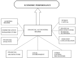 financial accounting assignment help live service for college  financial accounting assignment help