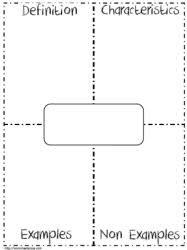 Free Editable Frayer Model Frayer Model Worksheets