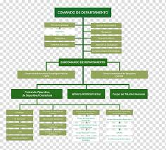 Baltimore County Police Department Organizational Chart Police Department Transparent Background Png Cliparts Free