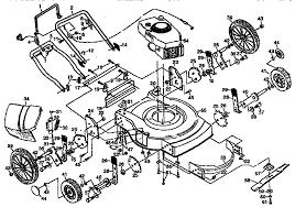craftsman mower repair manual