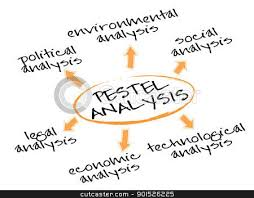 best pestel analysis ideas pestel analysis pestel analysis vector illustration royalty