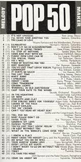 Pop Charts 1965 65 Ready Steady Gone