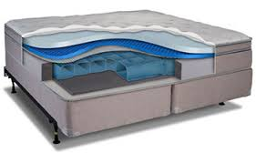 Sleep Number Price Chart Number Bed Technology By Personal Comfort Vs Sleep Number Bed