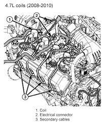 similiar 199 4 7 jeep engine diagram keywords jeep cherokee cooling system parts on 87 jeep cherokee engine diagram