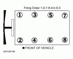 solved need to know where no 6 cylinder is on a 6 6 fixya duramax tcm ground at 2006 Lbz Duramax Fuse Box Diagram