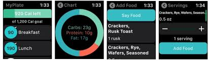Calorie Chart App The 4 Best Food Tracker Apps For 2019 Appletoolbox