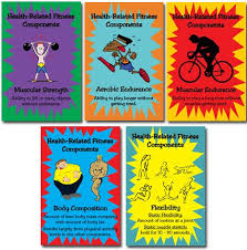 Physical Education Posters New Health Related Fitness