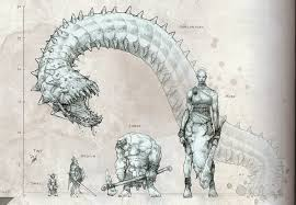 Monster Height Chart How Do The Height And Reach Of A Monster Such As A Hydra