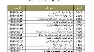 بالأسماء.. إحالة 5 أشخاص للنيابة العامة تلاعبوا بأسهم 37 شركة سعودية مدرجة