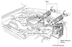 repair guides vacuum diagrams vacuum diagrams autozone com vacuum hose routing1998 land cruiser 2uz fe engine