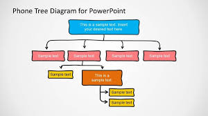 tree diagram powerpoint tree diagrams examples 2017 diagram site