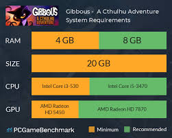 Cthulhu Size Comparison Chart Gibbous A Cthulhu Adventure System Requirements Can I