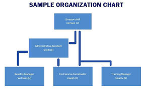 excel template organizational chart organizational chart excel template sample in hierarchy