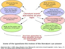 Research paper service reviews   Ess ay