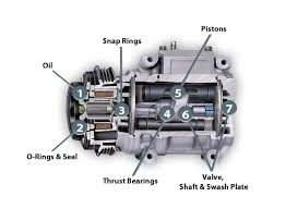 auto ac wiring diagram auto wiring diagrams auto ac wiring diagram construction agricultural ac compressor 2014