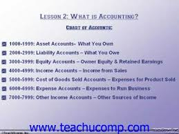 Accounting Tutorial Chart Of Accounts Training Lesson 2 4