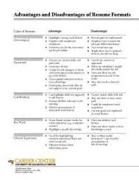 first rate types of resumes 12 new type resume happy nowtk different  formats - Types Of
