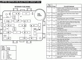 car b 96 f150 fuse diagram ford explorer fuse boxexplorer wiring 96 f150 ac wiring diagram ford explorer fuse boxexplorer wiring diagram images database i need panel diagram large size
