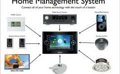 home automation design 1000 ideas. Home Automation Design System Integration And Service In New Creative 1000 Ideas 1