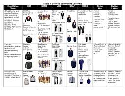 Army Service Uniform Size Chart Table Of Service Equivalent Uniforms