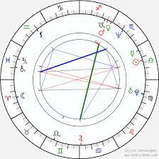 Chris Penn Birth Chart Horoscope Date Of Birth Astro