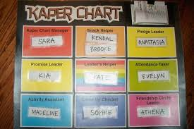 Girl Scout Camping Kaper Chart Template Our Velcro Kaper Chart Used At Brownie Meetings Brownie